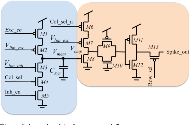 Figure 4 for A Reconfigurable Mixed-signal Implementation of a Neuromorphic ADC