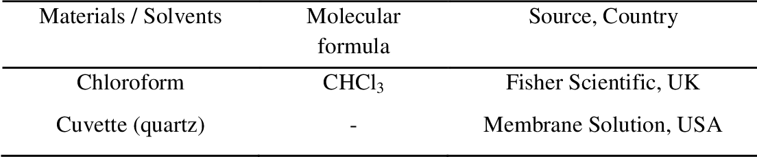 PDF] Investigation of Chemical Constituents from Garcinia