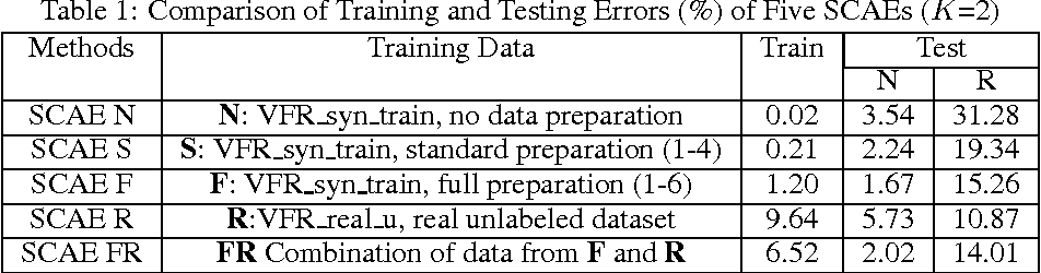 Figure 2 for Decomposition-Based Domain Adaptation for Real-World Font Recognition