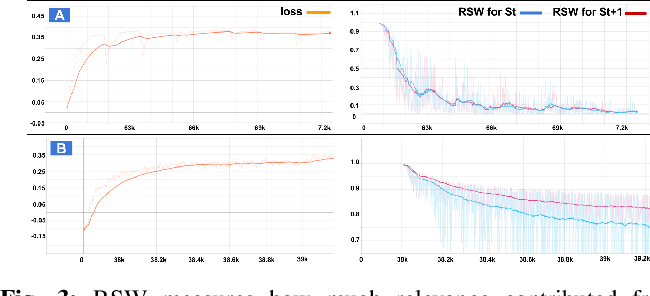 Figure 3 for Visual Geometric Skill Inference by Watching Human Demonstration