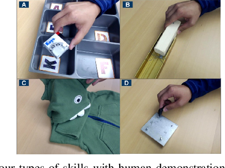 Figure 4 for Visual Geometric Skill Inference by Watching Human Demonstration