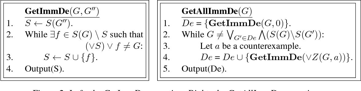 Figure 2 for Learning Disjunctions of Predicates