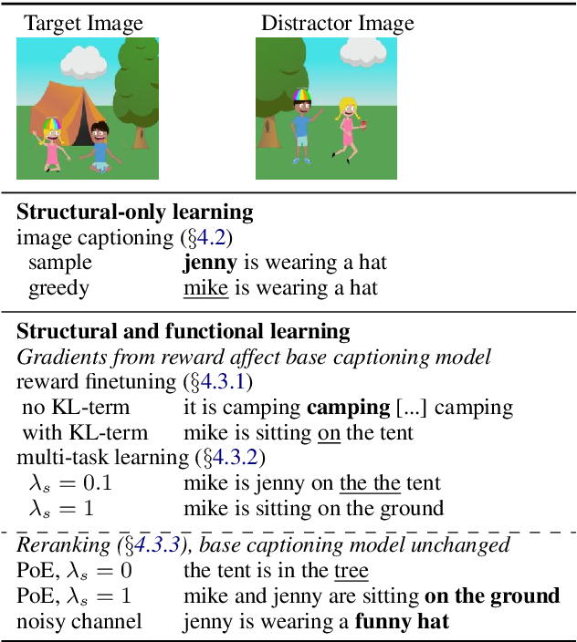 Figure 4 for Multi-agent Communication meets Natural Language: Synergies between Functional and Structural Language Learning