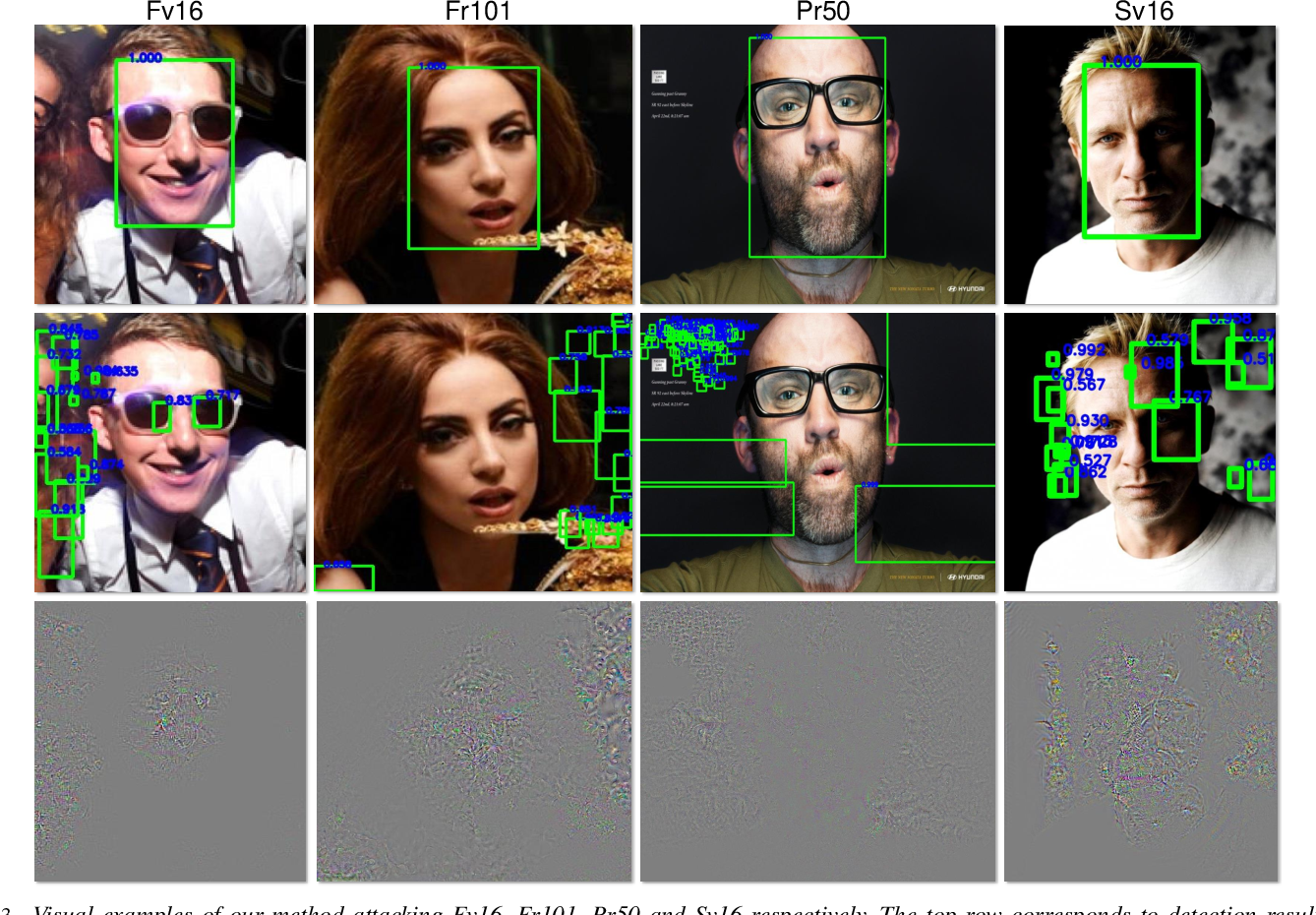 Figure 3 for Hiding Faces in Plain Sight: Disrupting AI Face Synthesis with Adversarial Perturbations