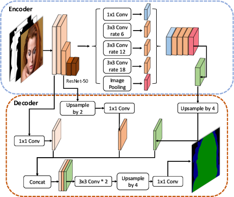 Figure 3 for Human Perception Modeling for Automatic Natural Image Matting
