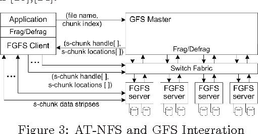 Figure 3 from Attack tolerant architecture for big data file systems