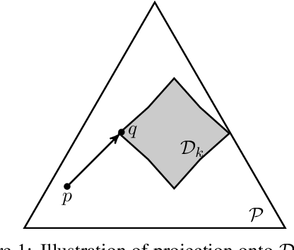 Figure 1 for Learning Sparse Distributions using Iterative Hard Thresholding