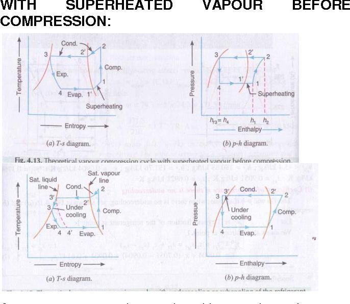 PDF] Improvement Of Energy Efficiency Ratio Of Refrigerant