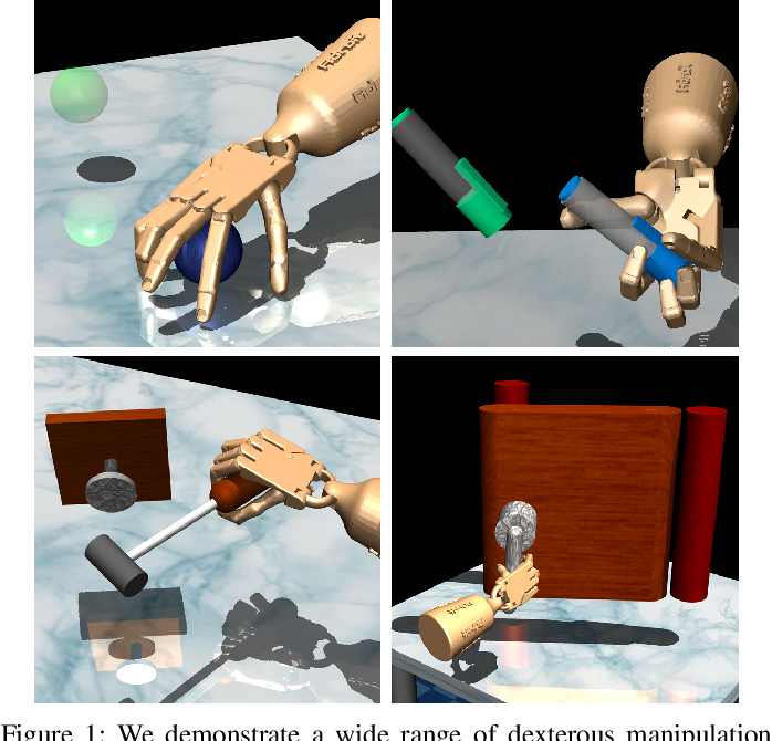 Figure 1 for Learning Complex Dexterous Manipulation with Deep Reinforcement Learning and Demonstrations