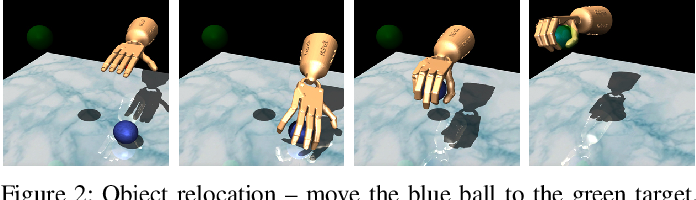 Figure 3 for Learning Complex Dexterous Manipulation with Deep Reinforcement Learning and Demonstrations