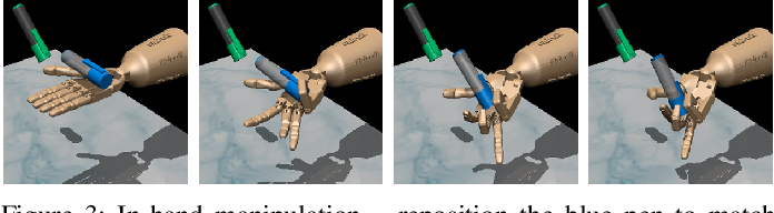 Figure 4 for Learning Complex Dexterous Manipulation with Deep Reinforcement Learning and Demonstrations