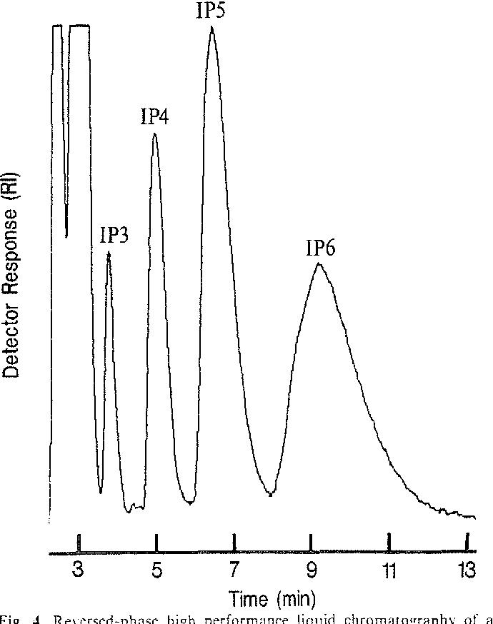 inositol pentaphosphate - Semantic Scholar