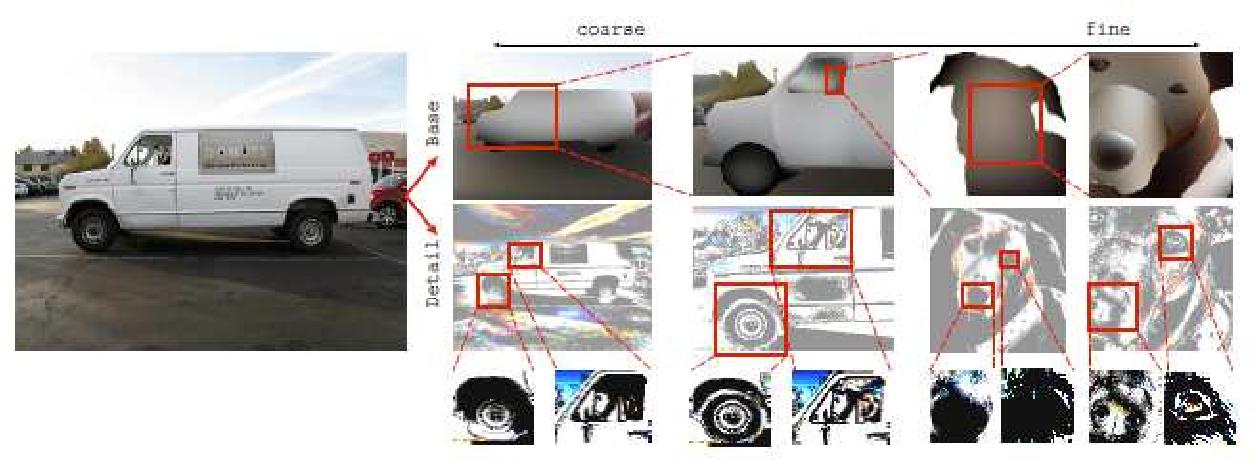 Figure 1 for Ground-truth dataset and baseline evaluations for image base-detail separation algorithms