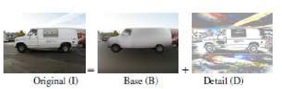 Figure 3 for Ground-truth dataset and baseline evaluations for image base-detail separation algorithms