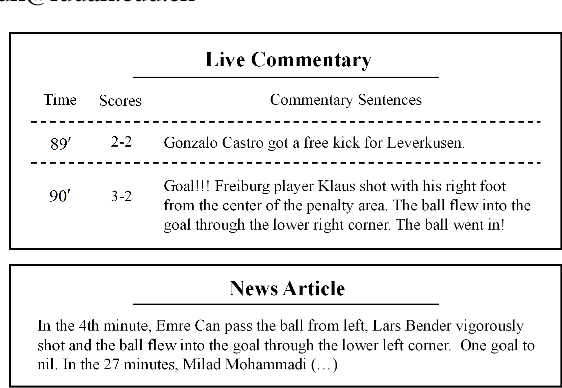 Figure 1 for SportsSum2.0: Generating High-Quality Sports News from Live Text Commentary
