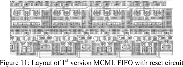 Figure 11: Layout of 1st version MCML FIFO with reset circuit
