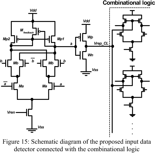 Figure 15: Schematic diagram of the proposed input data detector connected with the combinational logic
