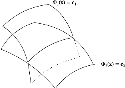 Figure 2 for Constants of Motion: The Antidote to Chaos in Optimization and Game Dynamics