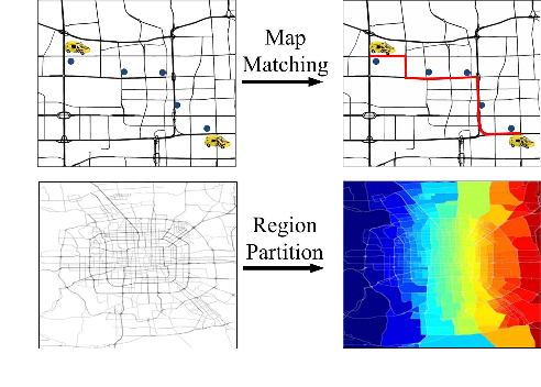 Figure 3 for Discovery of Important Crossroads in Road Network using Massive Taxi Trajectories
