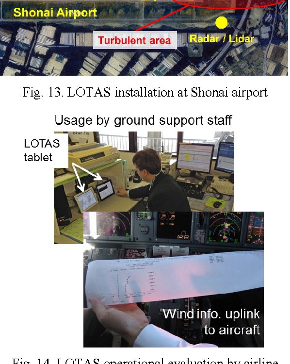 Fig. 14. LOTAS operational evaluation by airline