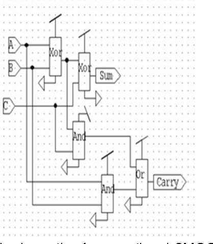 Block Diagram Bcd Adder