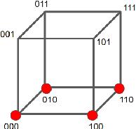 Figure 4 for KarNet: An Efficient Boolean Function Simplifier