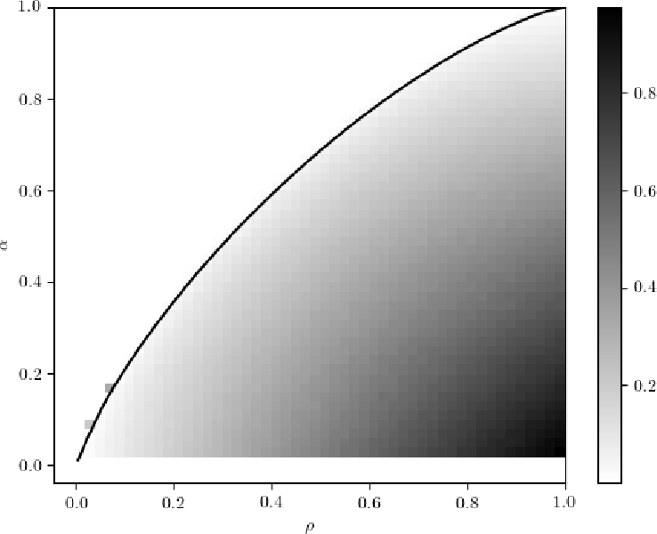 Figure 1 for On the Universality of Noiseless Linear Estimation with Respect to the Measurement Matrix