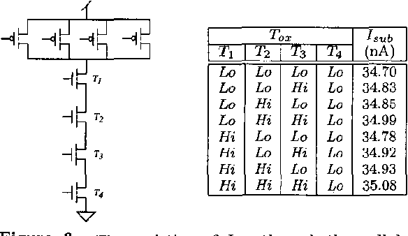 Figure 3: The variation of I.,* through the pull-down chain for the dominant state when only T, is off. Here, To*Lo = lZA(Lo), T, = 17A(Hi) , and Ti is at To=Lo.