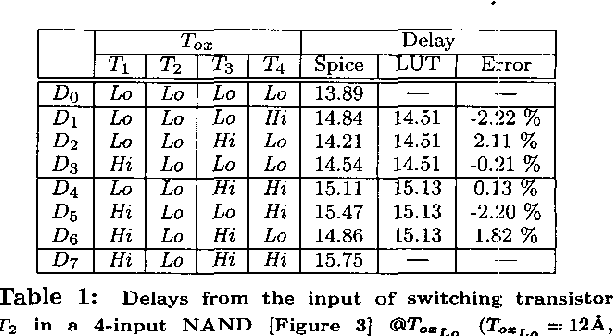 Table 1: Delays from the input of switching transistor Ta in a 4-input NAND [Figure S] @To=Lo (ToeLo =: 126,