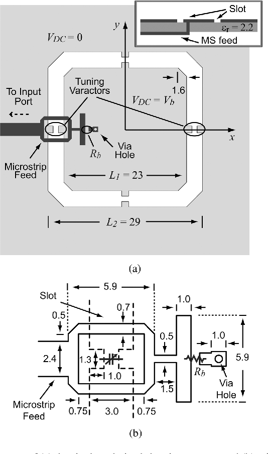 Single- and dual-polarized tunable slot-ring antennas pga slots