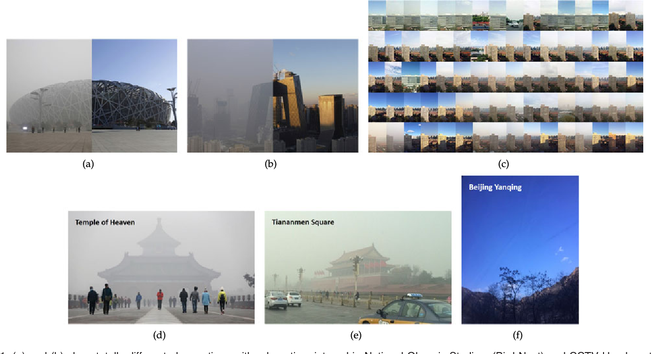 Figure 1 for Deep Air Learning: Interpolation, Prediction, and Feature Analysis of Fine-grained Air Quality