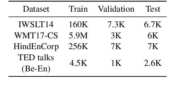 Figure 1 for A Dynamic Head Importance Computation Mechanism for Neural Machine Translation