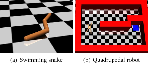 Figure 2 for Reinforcement Learning with Deep Energy-Based Policies
