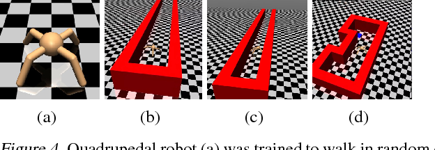 Figure 4 for Reinforcement Learning with Deep Energy-Based Policies