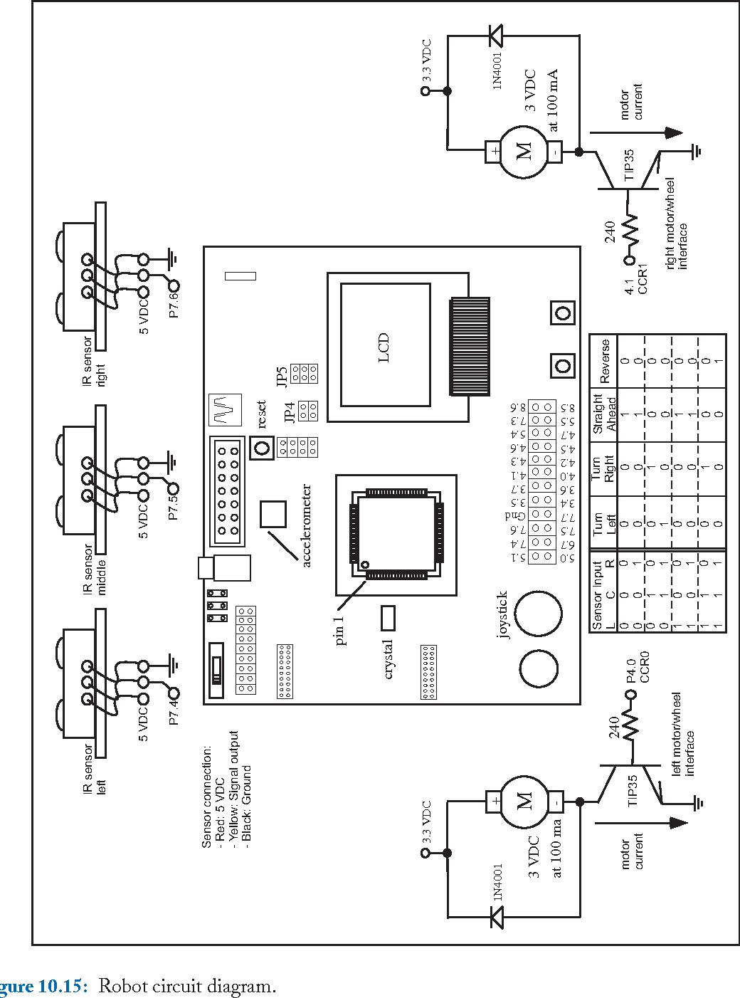 Figure 10 15 from Microcontroller Programming and