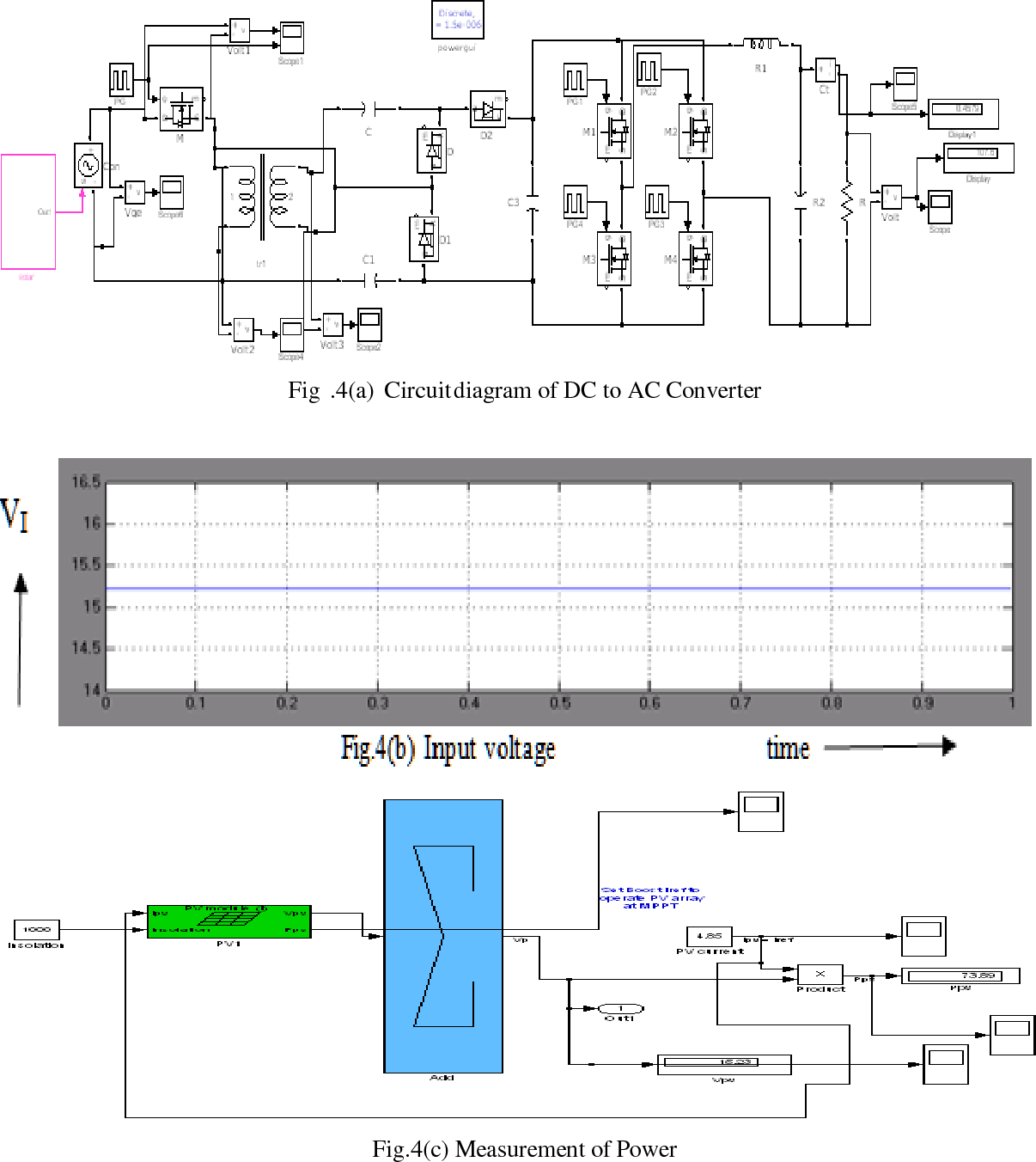 Modelling And Simulation Of High Step Up Dc To Ac Converter For Circuit Diagram Microsource Application Semantic Scholar