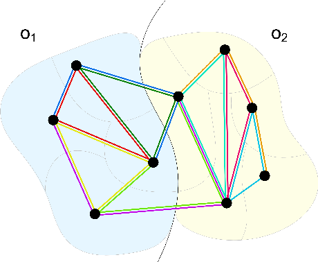 Figure 3 for Stateless actor-critic for instance segmentation with high-level priors