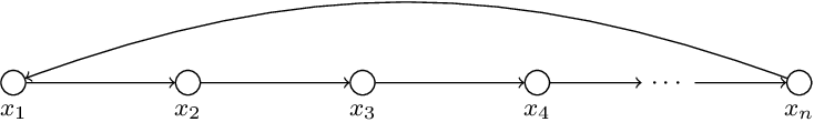 Figure 1 for Signal processing on simplicial complexes