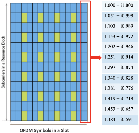 Figure 3 for Can Massive MIMO Support URLLC?