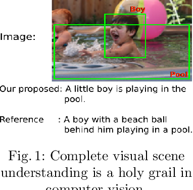 Figure 1 for phi-LSTM: A Phrase-based Hierarchical LSTM Model for Image Captioning