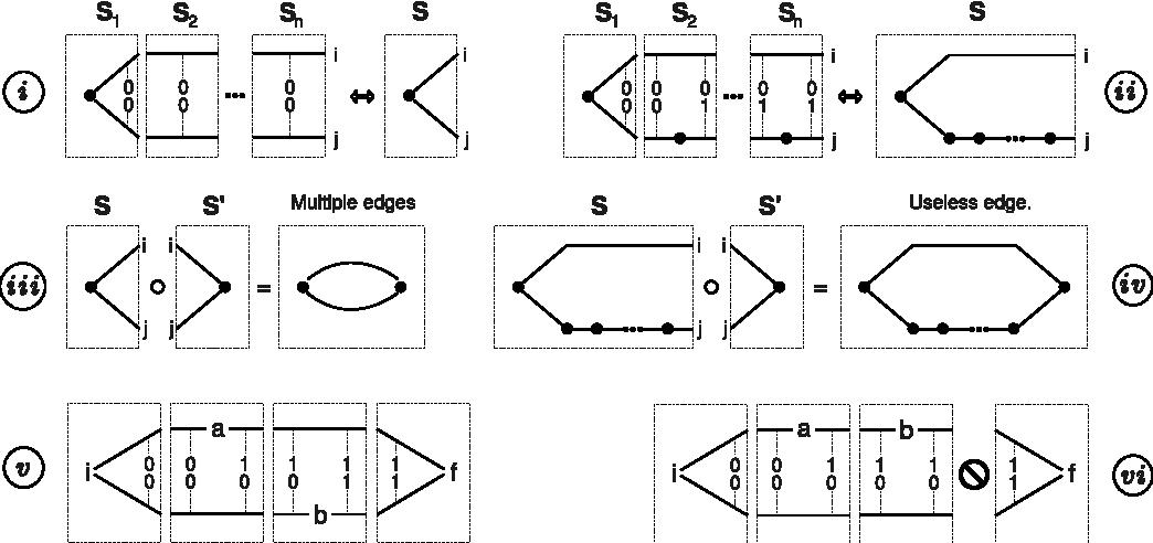Hasse diagram generators and petri nets semantic scholar figure 4 ccuart Choice Image