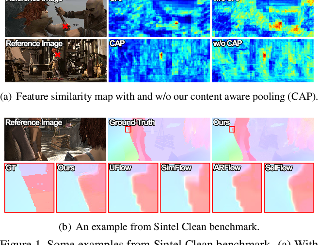 Figure 1 for ASFlow: Unsupervised Optical Flow Learning with Adaptive Pyramid Sampling
