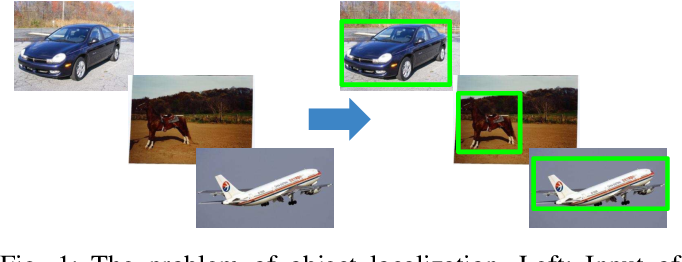 Figure 1 for Fusing Saliency Maps with Region Proposals for Unsupervised Object Localization