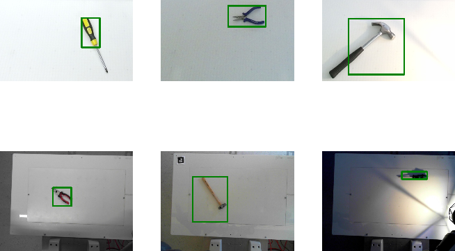 Figure 4 for Fusing Saliency Maps with Region Proposals for Unsupervised Object Localization