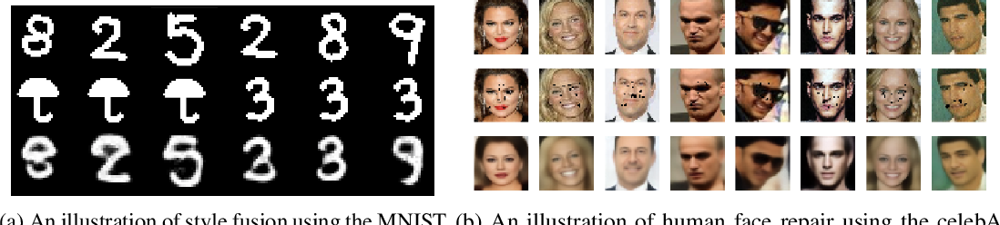 Figure 3 for Image Generation With Neural Cellular Automatas
