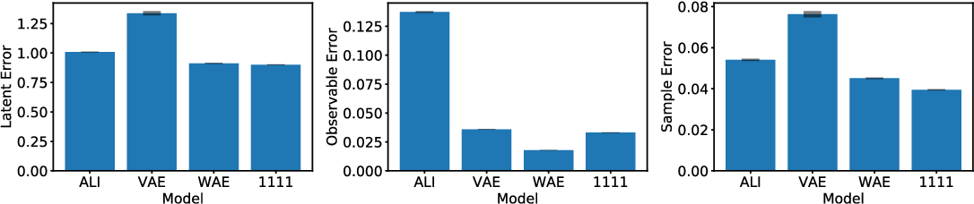 Figure 1 for Wasserstein Variational Inference