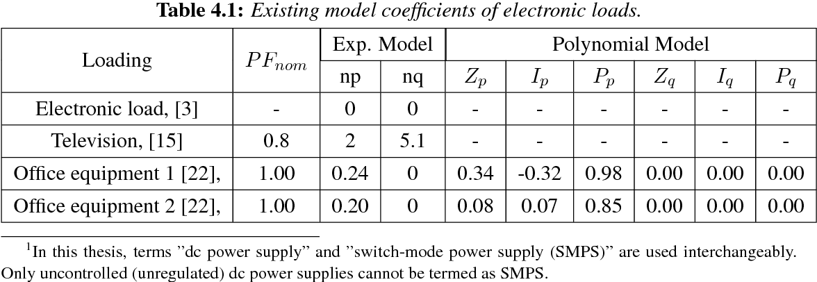 PDF] Steady state load models for power system analysis