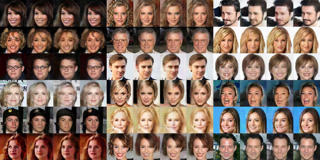Figure 4 for On the Effects of Batch and Weight Normalization in Generative Adversarial Networks