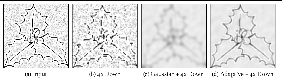 Figure 1 for Delving Deeper into Anti-aliasing in ConvNets