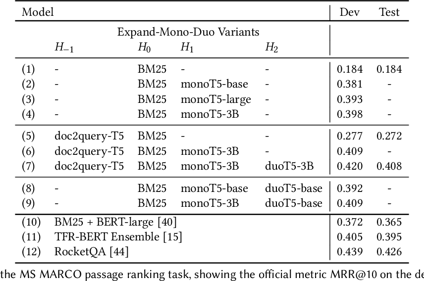 Figure 2 for The Expando-Mono-Duo Design Pattern for Text Ranking with Pretrained Sequence-to-Sequence Models